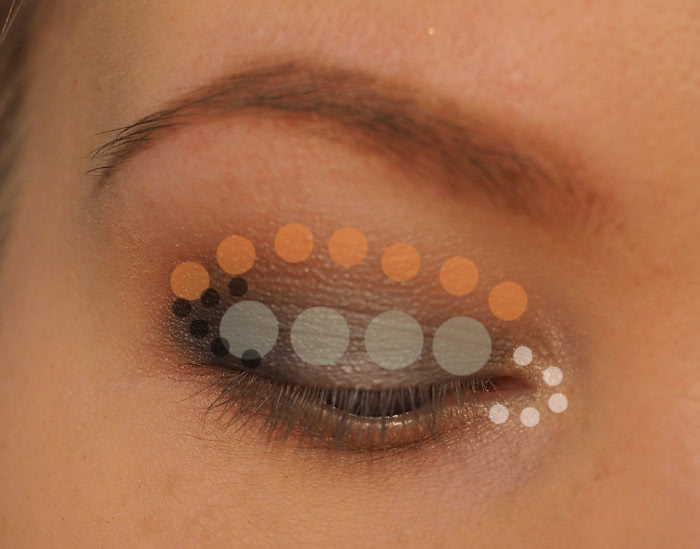 easy eyeshadow