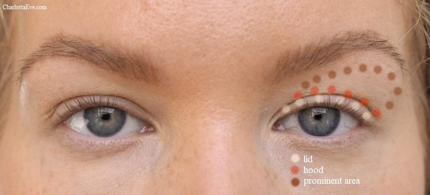 deep set eyes with slight hood and prominent brow bone