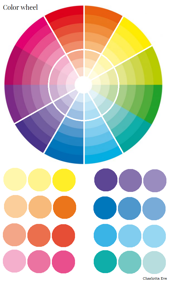 color wheel dark circles opposite colors