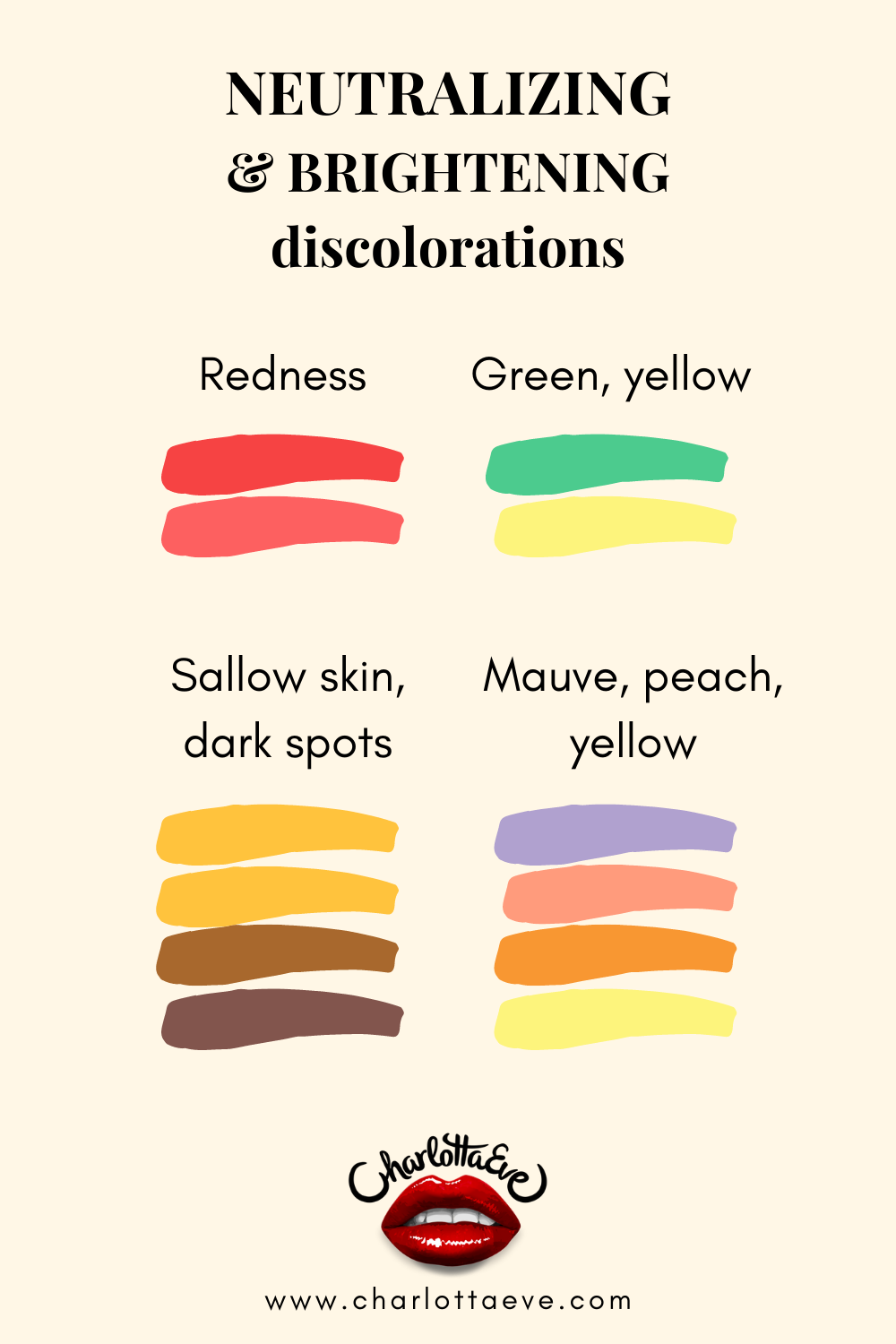 neutralizing brigthening discoloration chart